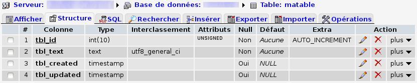 MySQL : Table après les requêtes ALTER
