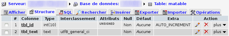 MySQL : Table au début